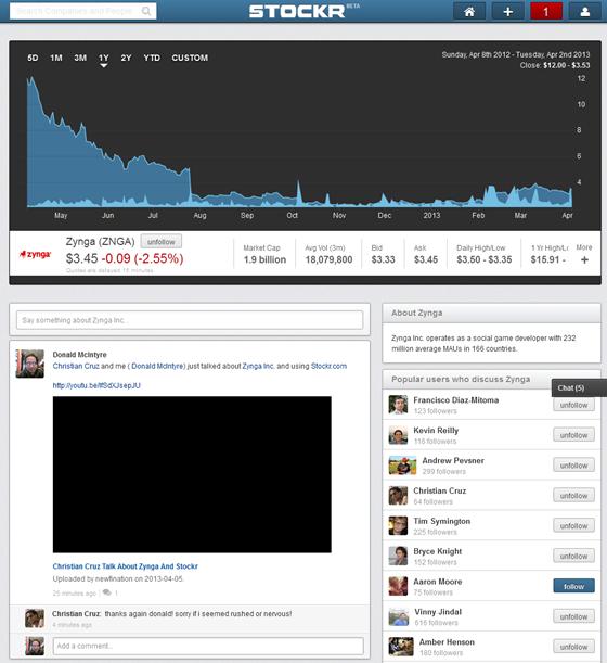 Zynga profile on Stockr >>>
