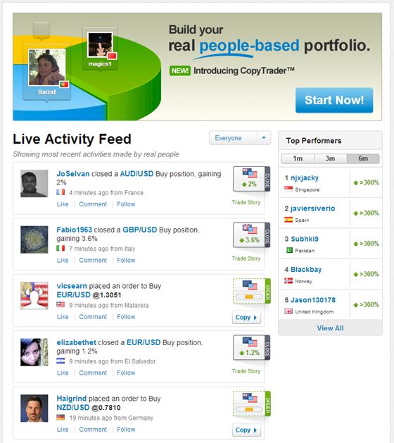 eToro Social Trading >>>