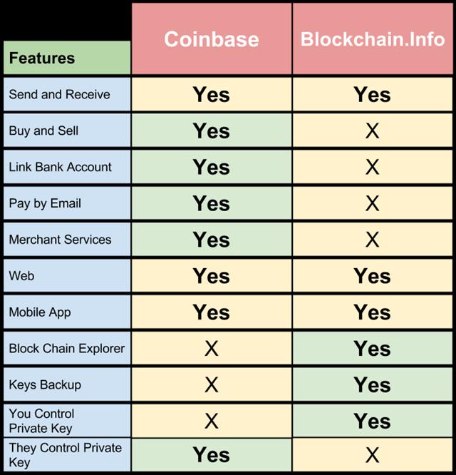 B2c2 bitcoin mining