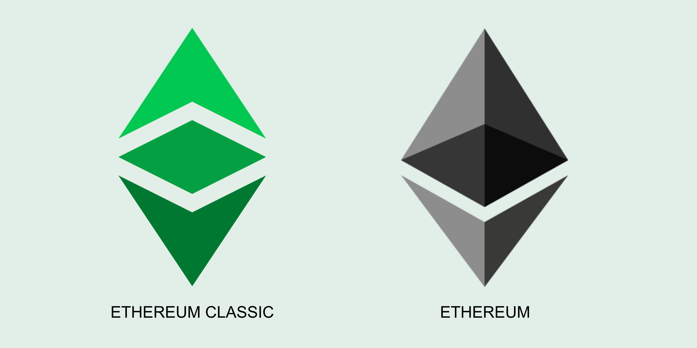 Ethereum Classic vs Ethereum 2.0, What Is the Difference? – Etherplan
