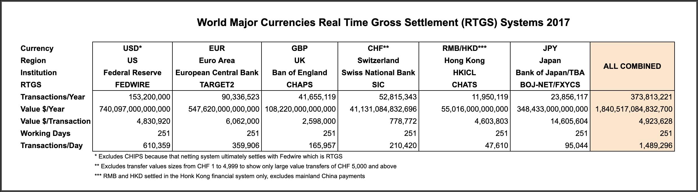 Bitcoin & Ethereum Classic vs Seven World Major Currencies